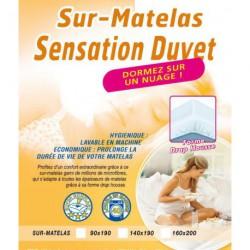 Sur Matelas Sur-Matelas SENSATION DUVET willefert